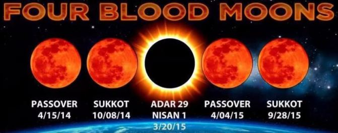 Four Blood Moons - Cuatro Tetradas de Sangre