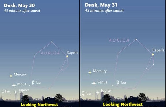 Jupiter - Venus - Mercury alignment May 30 and May 31 2013