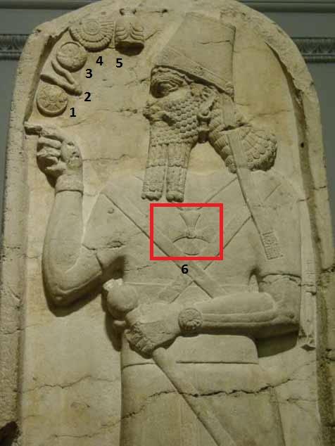 6 Nimrod Symbols